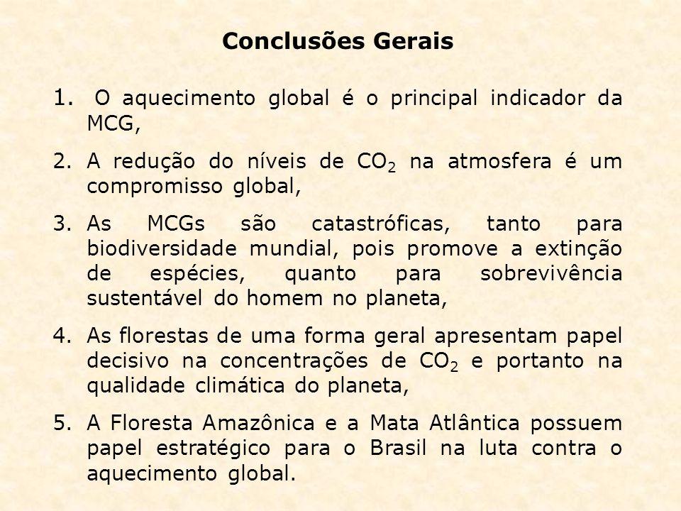 Conclusões Gerais 1. O aquecimento global é o principal indicador da MCG, 2.A redução do níveis de CO 2 na atmosfera é um compromisso global, 3.As MCG