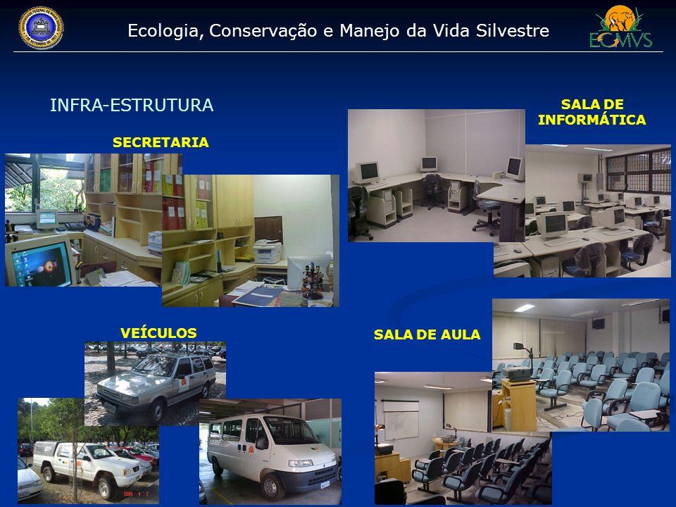Ecologia, Conservação e Manejo da Vida Silvestre DOCENTES Dr.