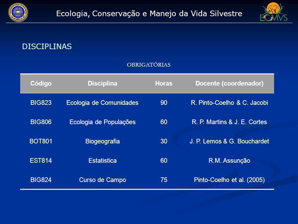 Ecologia, Conservação e Manejo da Vida Silvestre DISCIPLINAS CódigoDisciplinaHorasDocente (coordenador) BIG823Ecologia de Comunidades90R. Pinto-Coelho