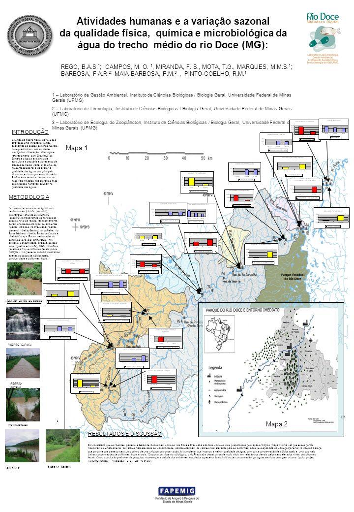 Atividades humanas e a variação sazonal da qualidade física, química e microbiológica da água do trecho médio do rio Doce (MG): REGO, B.A.S. 1 ; CAMPO