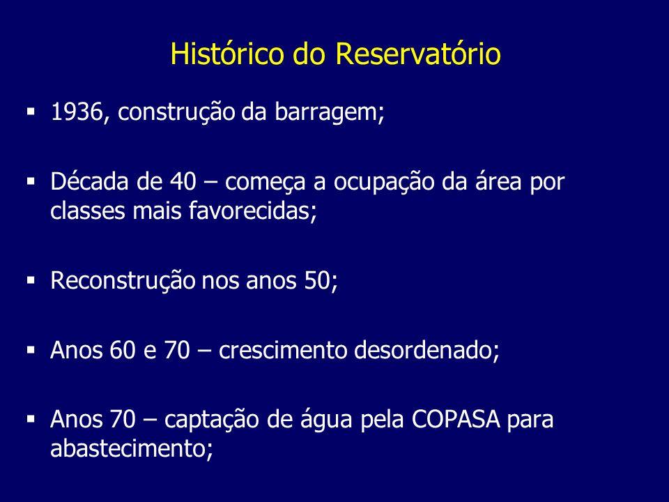 Histórico do Reservatório 1936, construção da barragem; Década de 40 – começa a ocupação da área por classes mais favorecidas; Reconstrução nos anos 5