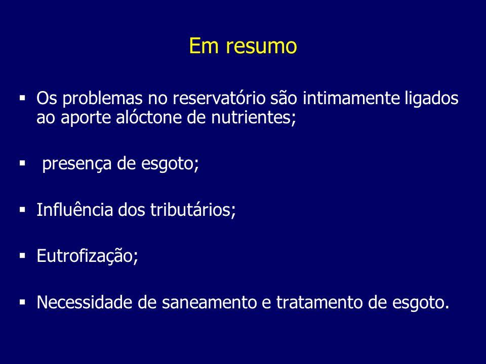 Em resumo Os problemas no reservatório são intimamente ligados ao aporte alóctone de nutrientes; presença de esgoto; Influência dos tributários; Eutro