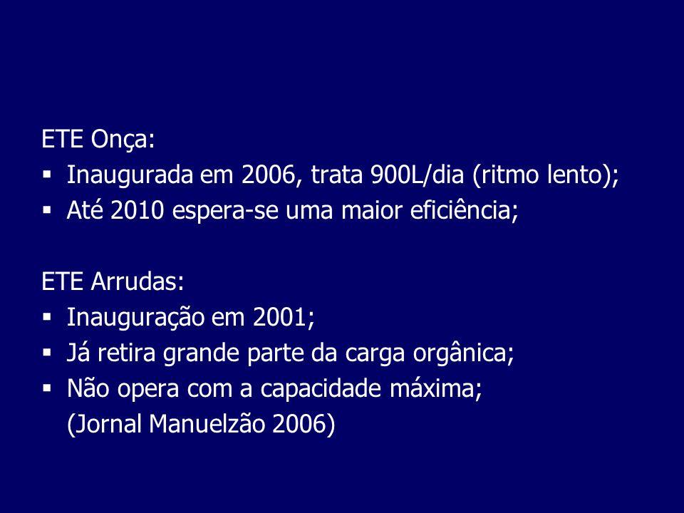 ETE Onça: Inaugurada em 2006, trata 900L/dia (ritmo lento); Até 2010 espera-se uma maior eficiência; ETE Arrudas: Inauguração em 2001; Já retira grand
