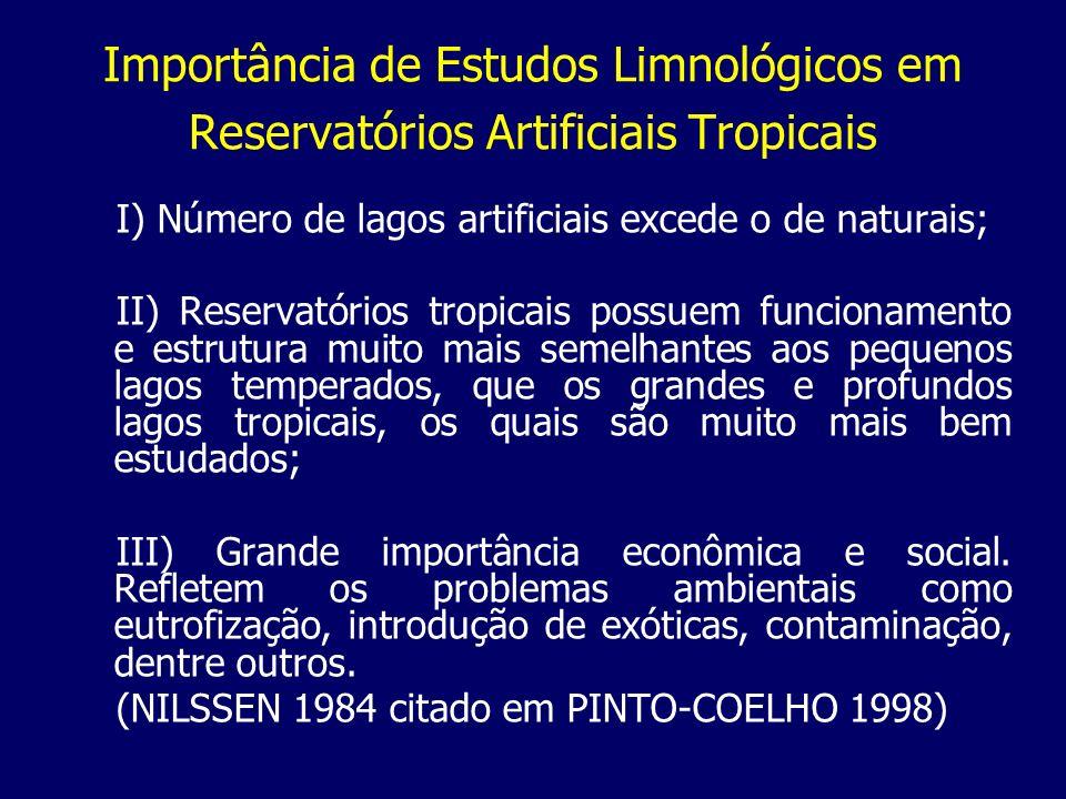 Importância de Estudos Limnológicos em Reservatórios Artificiais Tropicais I) Número de lagos artificiais excede o de naturais; II) Reservatórios trop