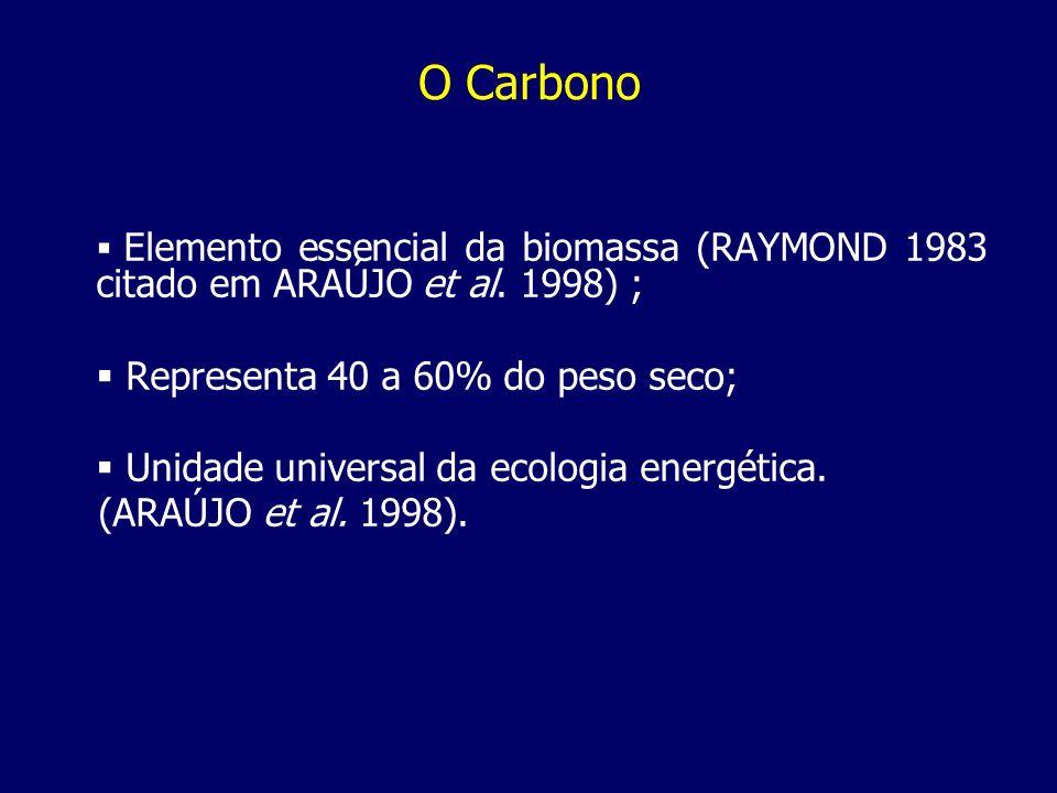 O Carbono Elemento essencial da biomassa (RAYMOND 1983 citado em ARAÚJO et al. 1998) ; Representa 40 a 60% do peso seco; Unidade universal da ecologia