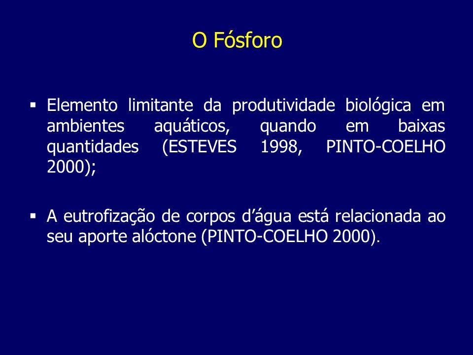 Elemento limitante da produtividade biológica em ambientes aquáticos, quando em baixas quantidades (ESTEVES 1998, PINTO-COELHO 2000); A eutrofização d