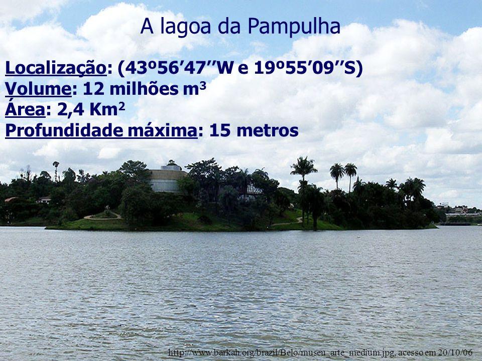 Localização: (43º5647W e 19º5509S) Volume: 12 milhões m 3 Área: 2,4 Km 2 Profundidade máxima: 15 metros A lagoa da Pampulha http://www.barkah.org/braz