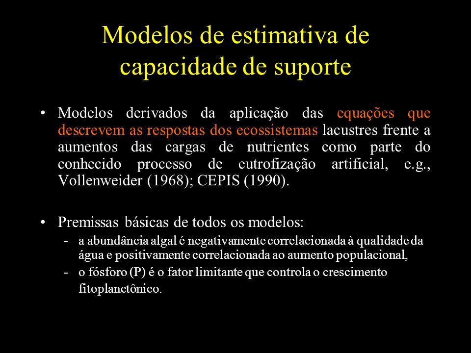 Modelos de estimativa de capacidade de suporte Modelos derivados da aplicação das equações que descrevem as respostas dos ecossistemas lacustres frent