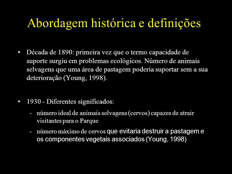 Abordagem histórica e definições Década de 1890: primeira vez que o termo capacidade de suporte surgiu em problemas ecológicos. Número de animais selv