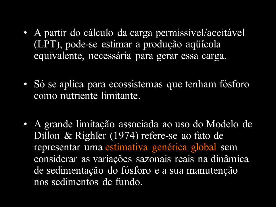 A partir do cálculo da carga permissível/aceitável (LPT), pode-se estimar a produção aqüícola equivalente, necessária para gerar essa carga. Só se apl