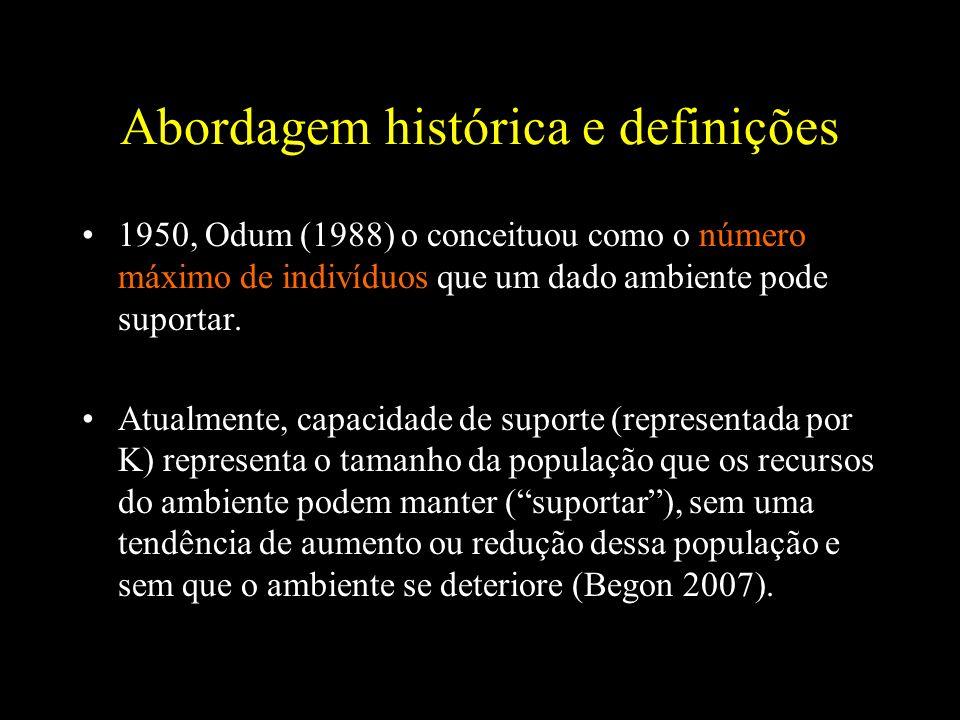 Abordagem histórica e definições 1950, Odum (1988) o conceituou como o número máximo de indivíduos que um dado ambiente pode suportar. Atualmente, cap