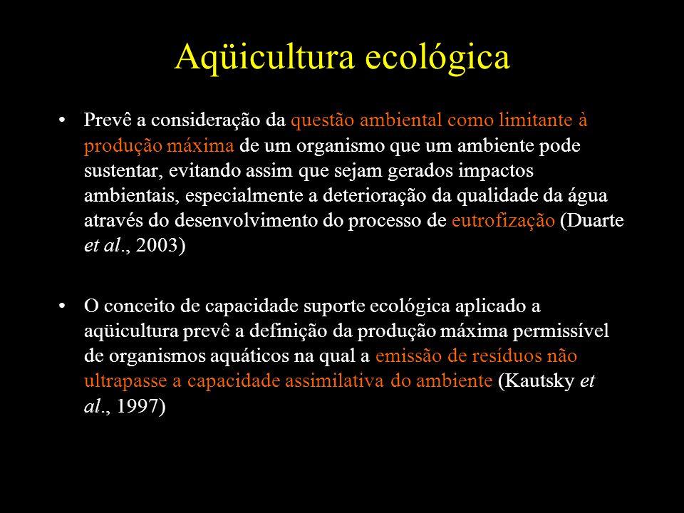 Aqüicultura ecológica Prevê a consideração da questão ambiental como limitante à produção máxima de um organismo que um ambiente pode sustentar, evita