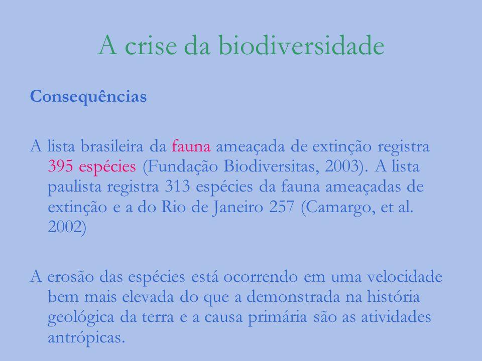 A crise da biodiversidade Consequências A lista brasileira da fauna ameaçada de extinção registra 395 espécies (Fundação Biodiversitas, 2003). A lista