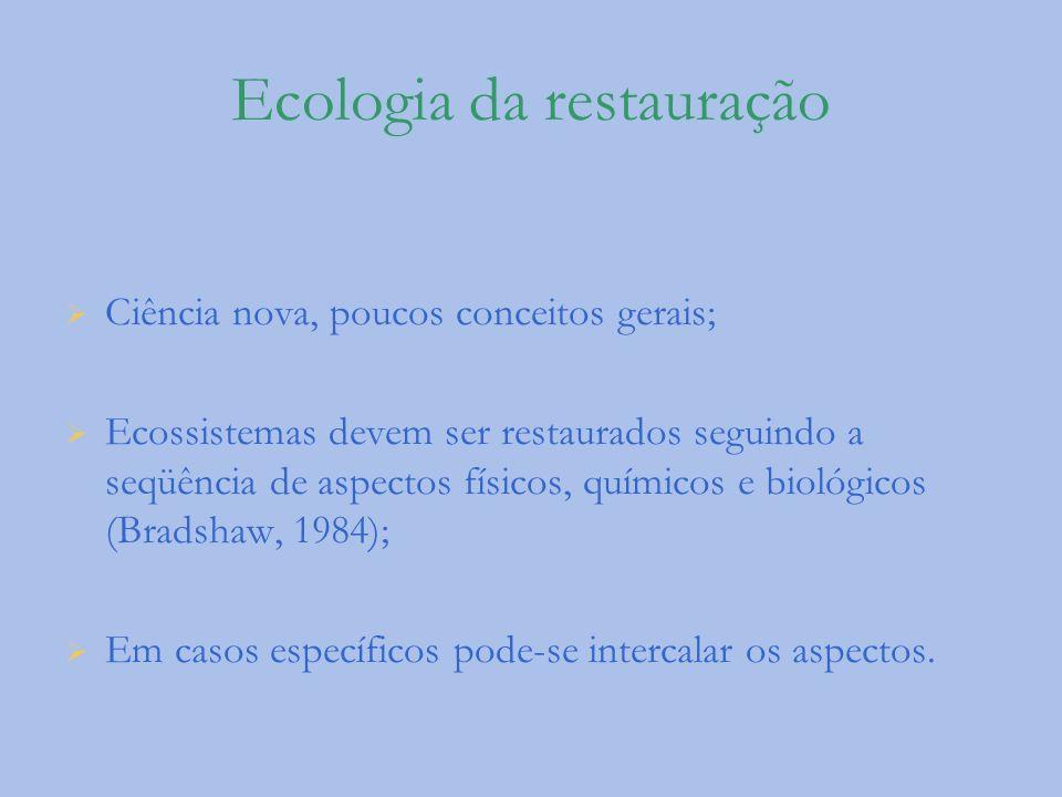 Ecologia da restauração Ciência nova, poucos conceitos gerais; Ecossistemas devem ser restaurados seguindo a seqüência de aspectos físicos, químicos e