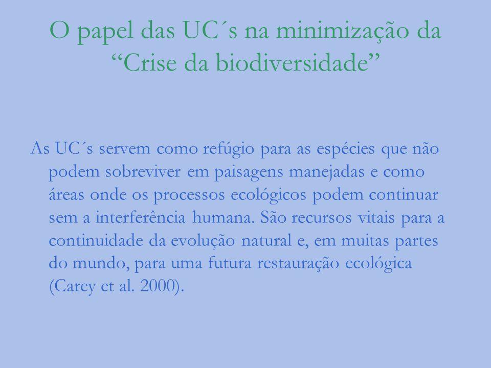 O papel das UC´s na minimização da Crise da biodiversidade As UC´s servem como refúgio para as espécies que não podem sobreviver em paisagens manejada