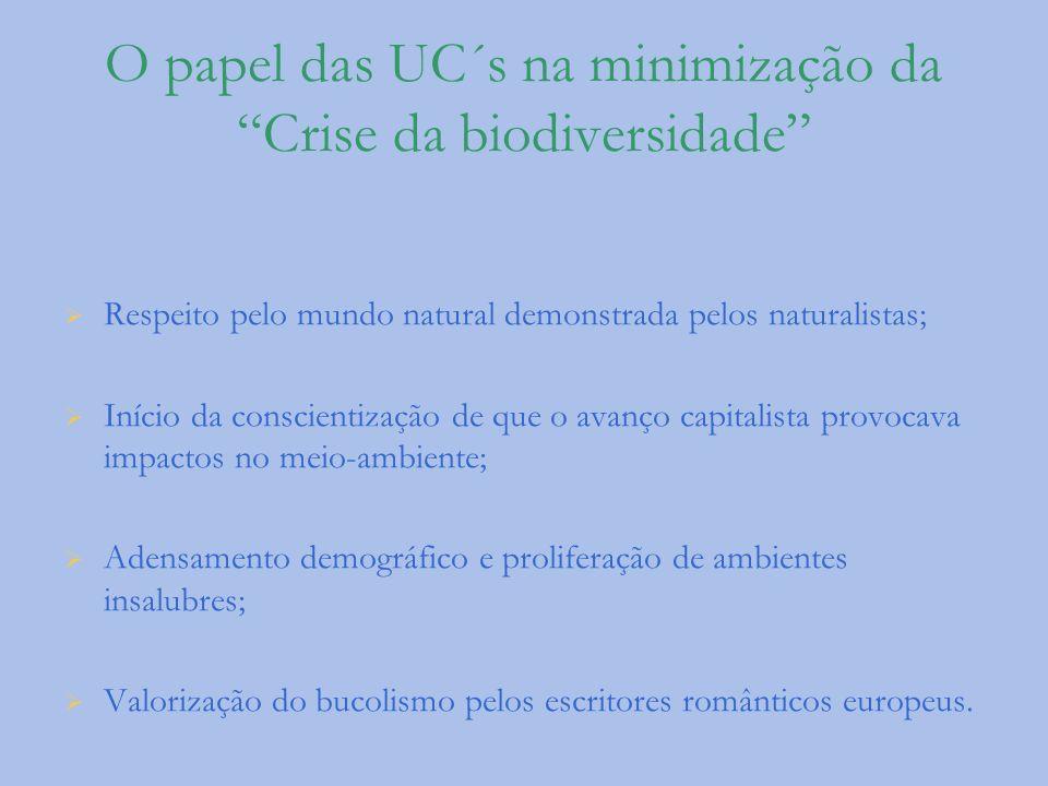 O papel das UC´s na minimização da Crise da biodiversidade Respeito pelo mundo natural demonstrada pelos naturalistas; Início da conscientização de qu