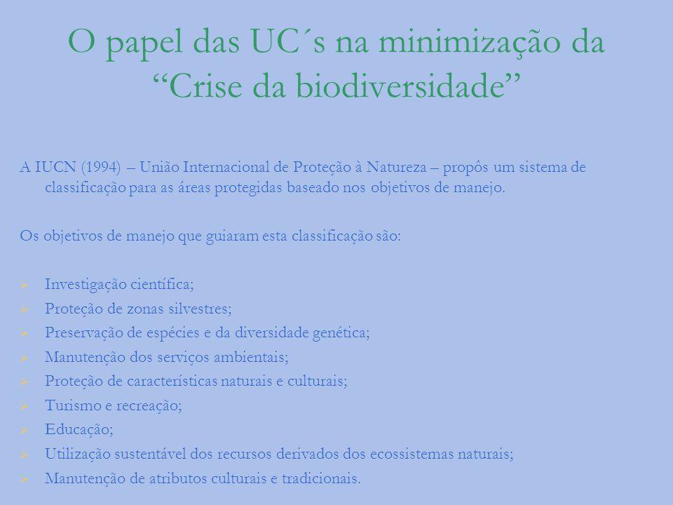 O papel das UC´s na minimização da Crise da biodiversidade A IUCN (1994) – União Internacional de Proteção à Natureza – propôs um sistema de classific