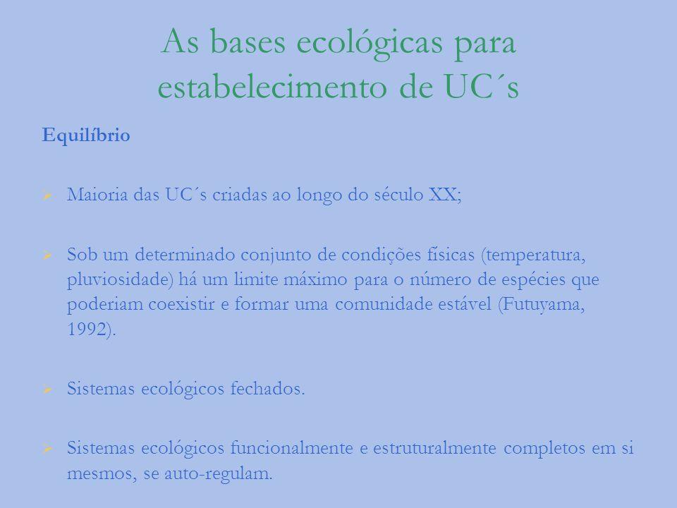 As bases ecológicas para estabelecimento de UC´s Equilíbrio Maioria das UC´s criadas ao longo do século XX; Sob um determinado conjunto de condições f