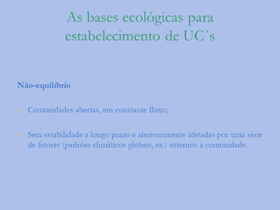 As bases ecológicas para estabelecimento de UC´s Não-equilíbrio Comunidades abertas, em constante fluxo; Sem estabilidade a longo prazo e aleatoriamen