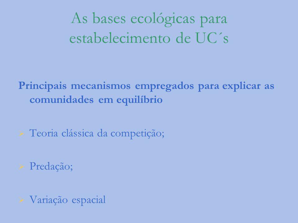As bases ecológicas para estabelecimento de UC´s Principais mecanismos empregados para explicar as comunidades em equilíbrio Teoria clássica da compet
