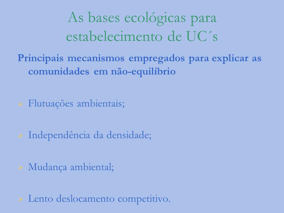 As bases ecológicas para estabelecimento de UC´s Principais mecanismos empregados para explicar as comunidades em não-equilíbrio Flutuações ambientais