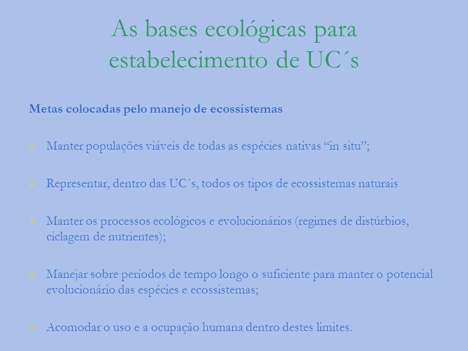As bases ecológicas para estabelecimento de UC´s Metas colocadas pelo manejo de ecossistemas Manter populações viáveis de todas as espécies nativas in