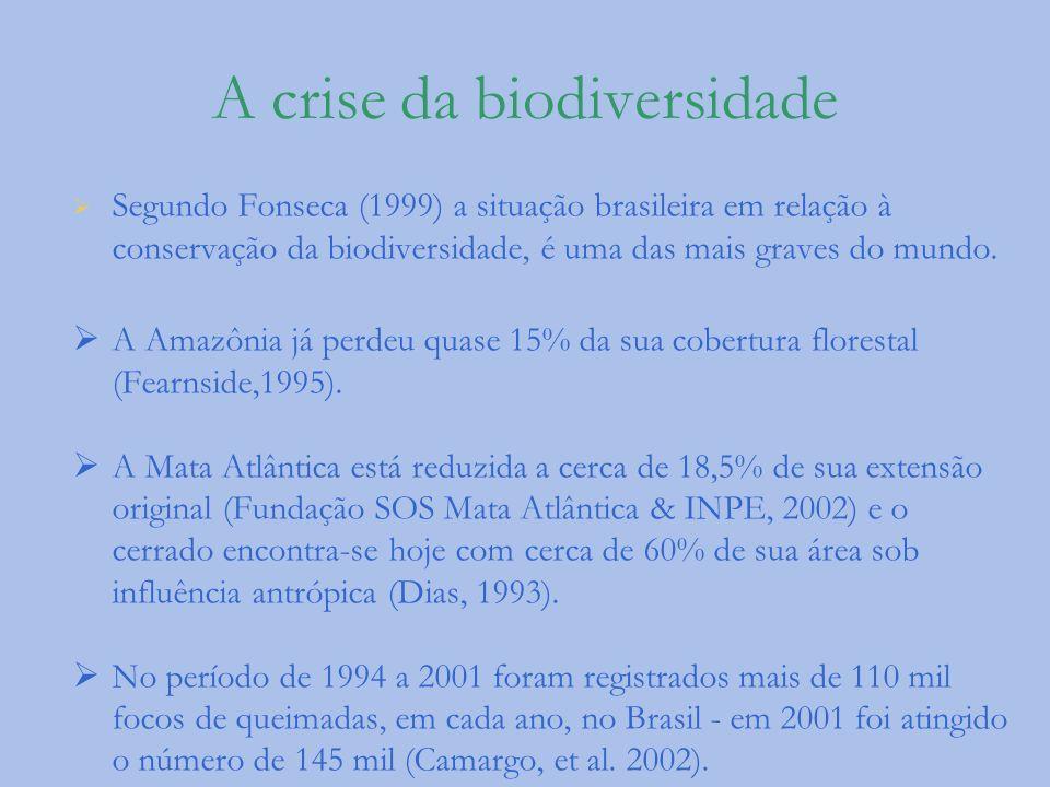 A crise da biodiversidade Segundo Fonseca (1999) a situação brasileira em relação à conservação da biodiversidade, é uma das mais graves do mundo. A A