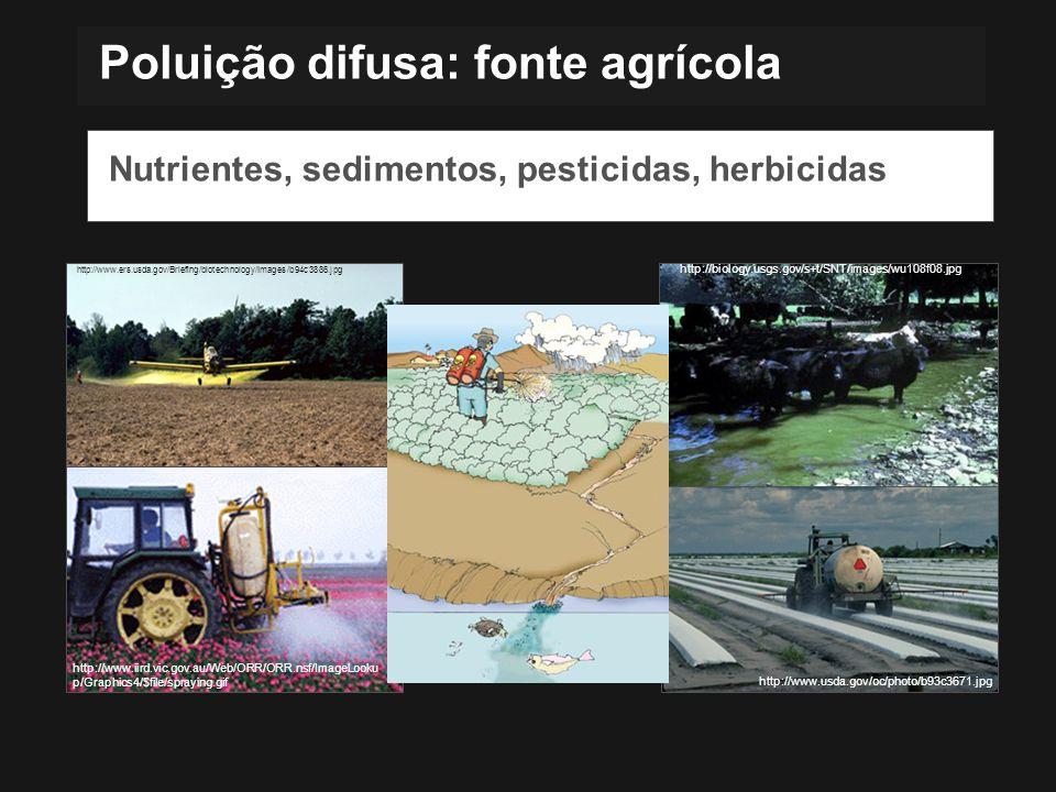 Nutrientes, sedimentos, pesticidas, herbicidas http://www.usda.gov/oc/photo/b93c3671.jpg http://biology.usgs.gov/s+t/SNT/images/wu108f08.jpg http://ww