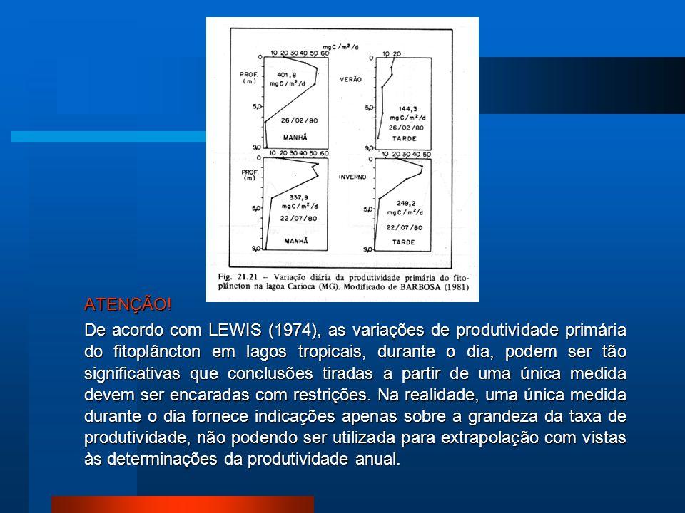 ATENÇÃO! De acordo com LEWIS (1974), as variações de produtividade primária do fitoplâncton em lagos tropicais, durante o dia, podem ser tão significa