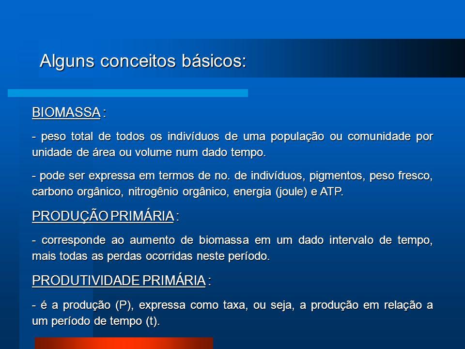Bibliografia ESTEVES, F.A. Fundamentos de limnologia.
