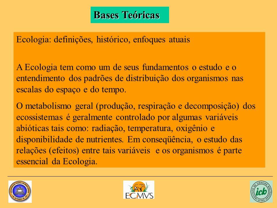 Histórico As raízes da Ecologia caem nos estudos ligados à História Natural algo que, em essência, é tão antigo quanto o homem.