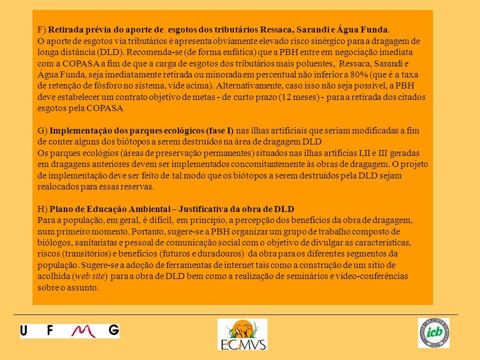 F) Retirada prévia do aporte de esgotos dos tributários Ressaca, Sarandi e Água Funda.