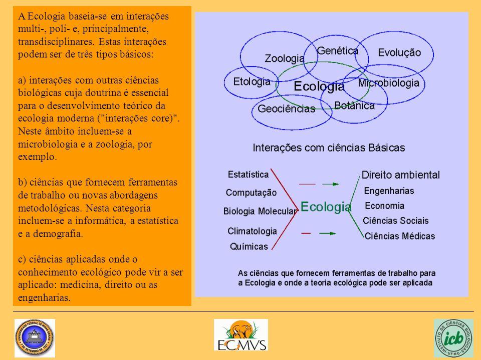 A Ecologia baseia-se em interações multi-, poli- e, principalmente, transdisciplinares.