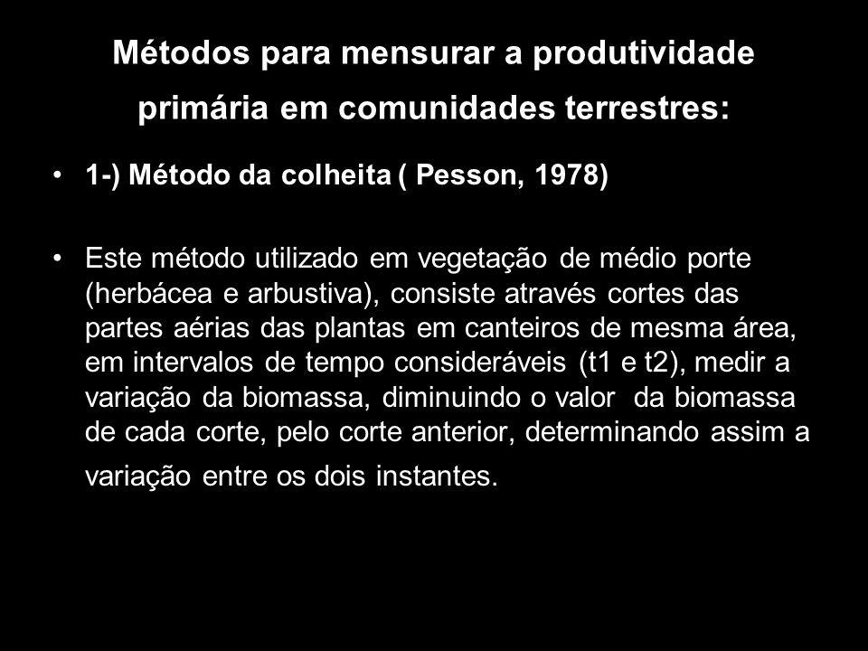Métodos para mensurar a produtividade primária em comunidades terrestres: 1-) Método da colheita ( Pesson, 1978) Este método utilizado em vegetação de
