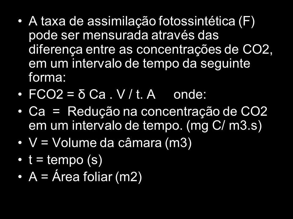 A taxa de assimilação fotossintética (F) pode ser mensurada através das diferença entre as concentrações de CO2, em um intervalo de tempo da seguinte