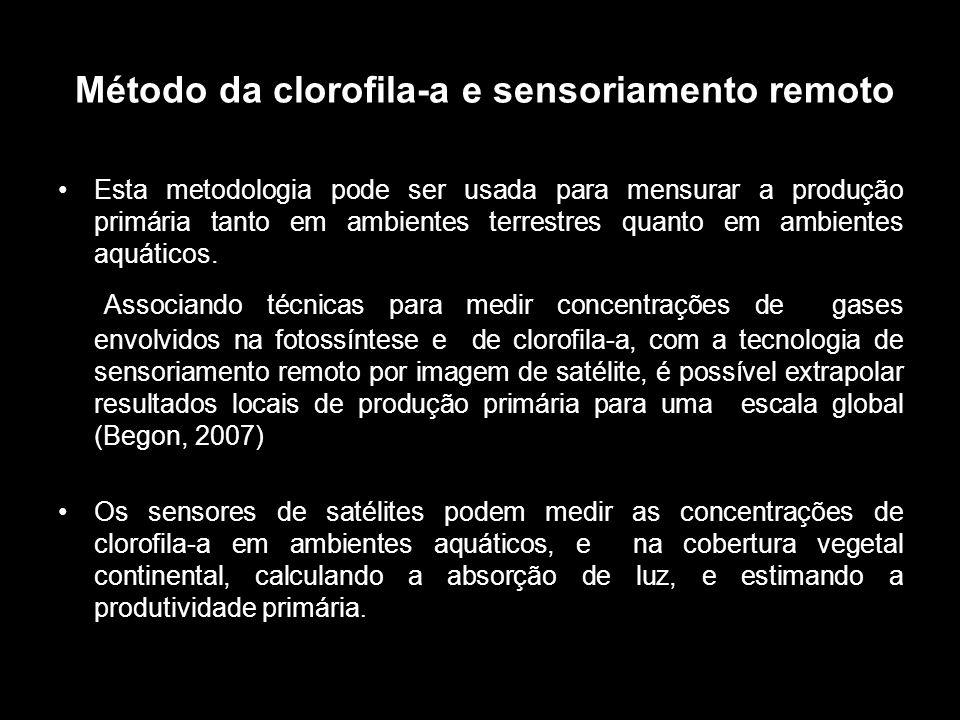 Método da clorofila-a e sensoriamento remoto Esta metodologia pode ser usada para mensurar a produção primária tanto em ambientes terrestres quanto em