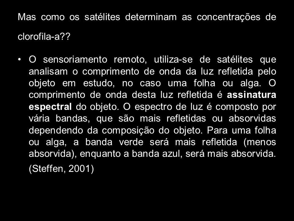 Mas como os satélites determinam as concentrações de clorofila-a?? O sensoriamento remoto, utiliza-se de satélites que analisam o comprimento de onda