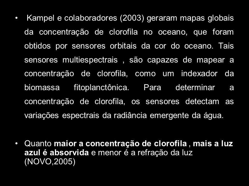 Kampel e colaboradores (2003) geraram mapas globais da concentração de clorofila no oceano, que foram obtidos por sensores orbitais da cor do oceano.