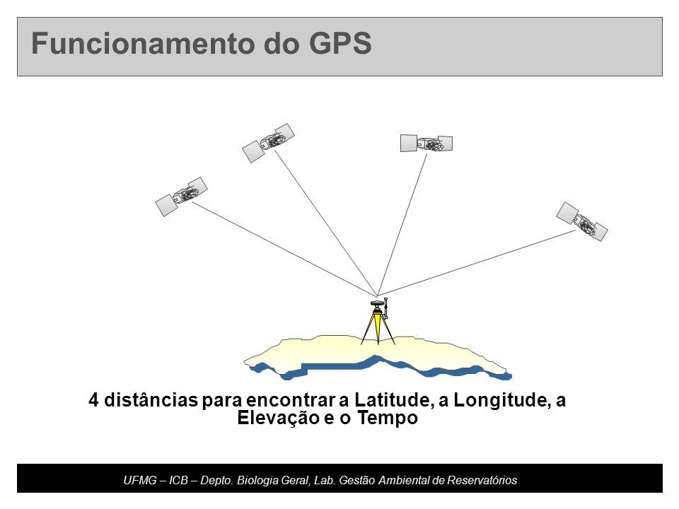 Developed by: Host Updated: 10.20.04 U4-m16.2-s13 UFMG – ICB – Depto. Biologia Geral, Lab. Gestão Ambiental de Reservatórios 4 distâncias para encontr
