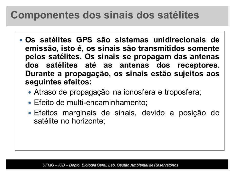 Developed by: Host Updated: 10.20.04 U4-m16.2-s16 UFMG – ICB – Depto. Biologia Geral, Lab. Gestão Ambiental de Reservatórios Os satélites GPS são sist