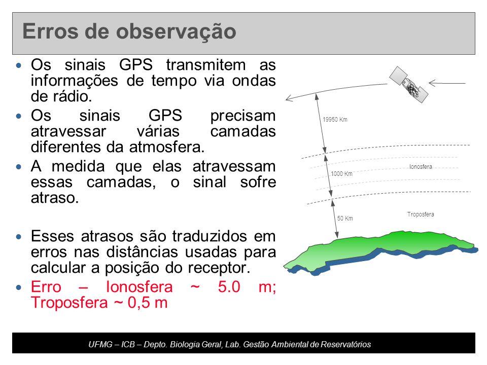 Developed by: Host Updated: 10.20.04 U4-m16.2-s17 UFMG – ICB – Depto. Biologia Geral, Lab. Gestão Ambiental de Reservatórios Os sinais GPS transmitem