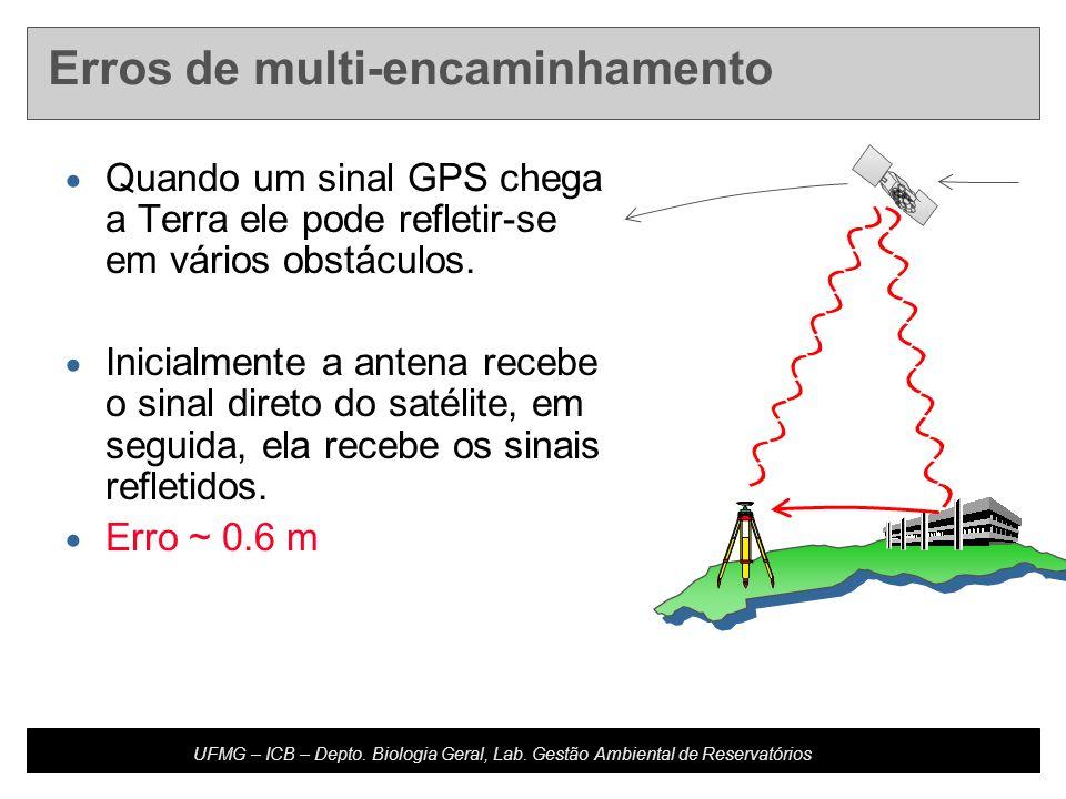 Developed by: Host Updated: 10.20.04 U4-m16.2-s19 UFMG – ICB – Depto. Biologia Geral, Lab. Gestão Ambiental de Reservatórios Quando um sinal GPS chega