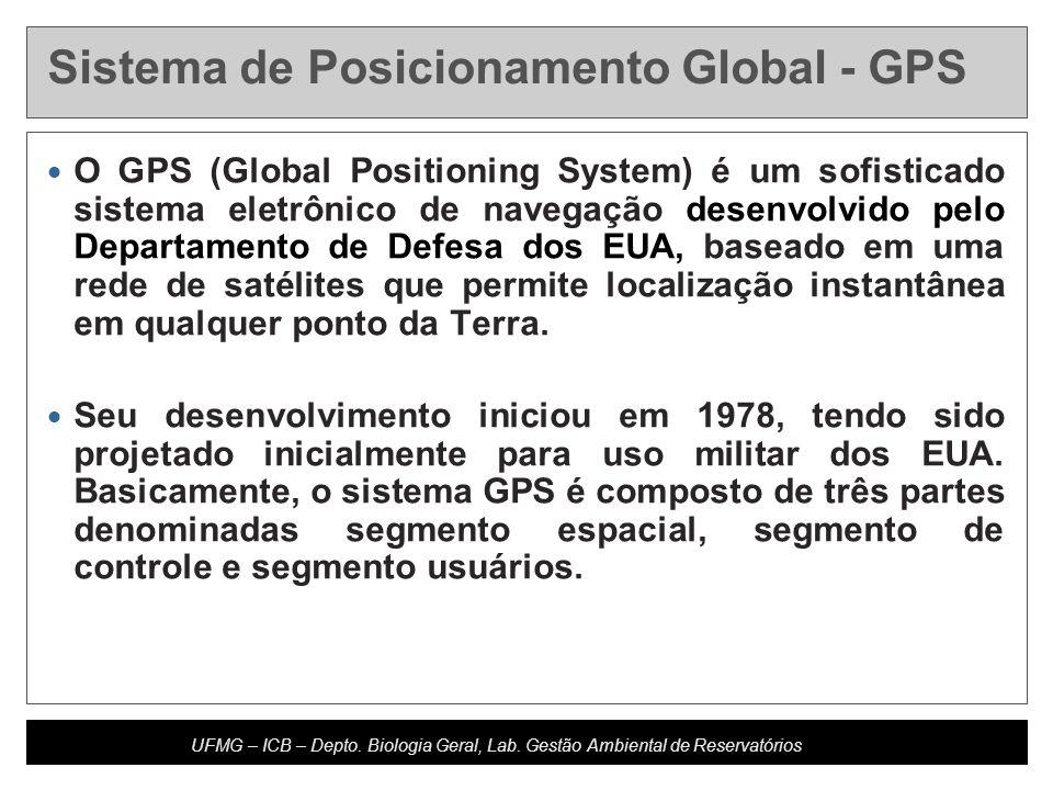 Developed by: Host Updated: 10.20.04 U4-m16.2-s2 UFMG – ICB – Depto. Biologia Geral, Lab. Gestão Ambiental de Reservatórios Sistema de Posicionamento