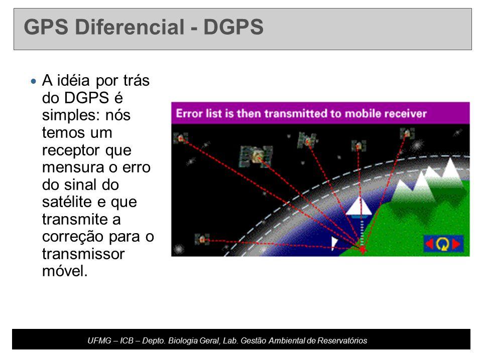 Developed by: Host Updated: 10.20.04 U4-m16.2-s21 UFMG – ICB – Depto. Biologia Geral, Lab. Gestão Ambiental de Reservatórios A idéia por trás do DGPS