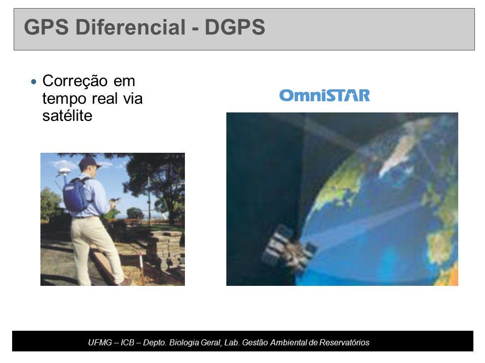 Developed by: Host Updated: 10.20.04 U4-m16.2-s23 UFMG – ICB – Depto. Biologia Geral, Lab. Gestão Ambiental de Reservatórios Correção em tempo real vi