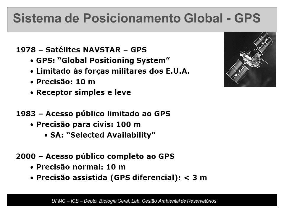Developed by: Host Updated: 10.20.04 U4-m16.2-s3 UFMG – ICB – Depto. Biologia Geral, Lab. Gestão Ambiental de Reservatórios 1978 – Satélites NAVSTAR –