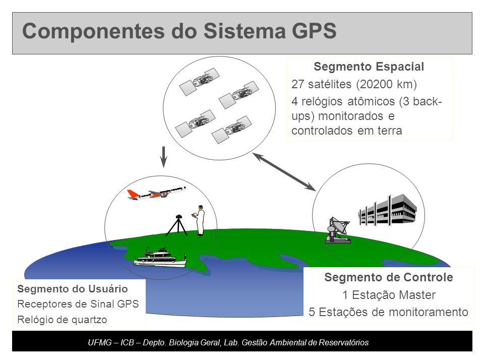 Developed by: Host Updated: 10.20.04 U4-m16.2-s5 UFMG – ICB – Depto. Biologia Geral, Lab. Gestão Ambiental de Reservatórios Segmento Espacial 27 satél