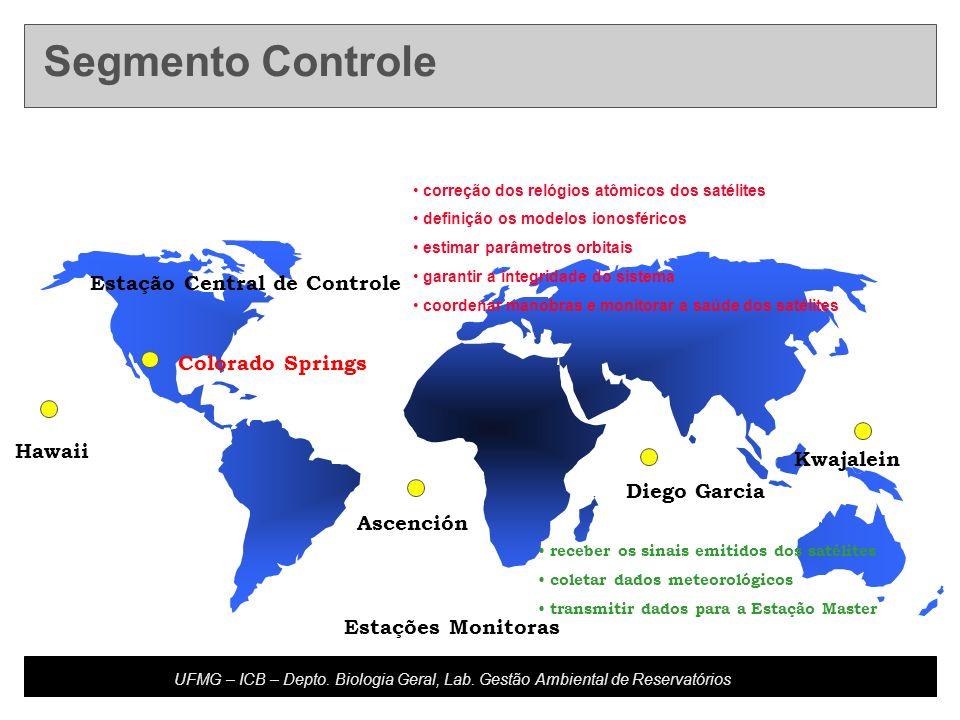 Developed by: Host Updated: 10.20.04 U4-m16.2-s6 UFMG – ICB – Depto. Biologia Geral, Lab. Gestão Ambiental de Reservatórios Estação Central de Control
