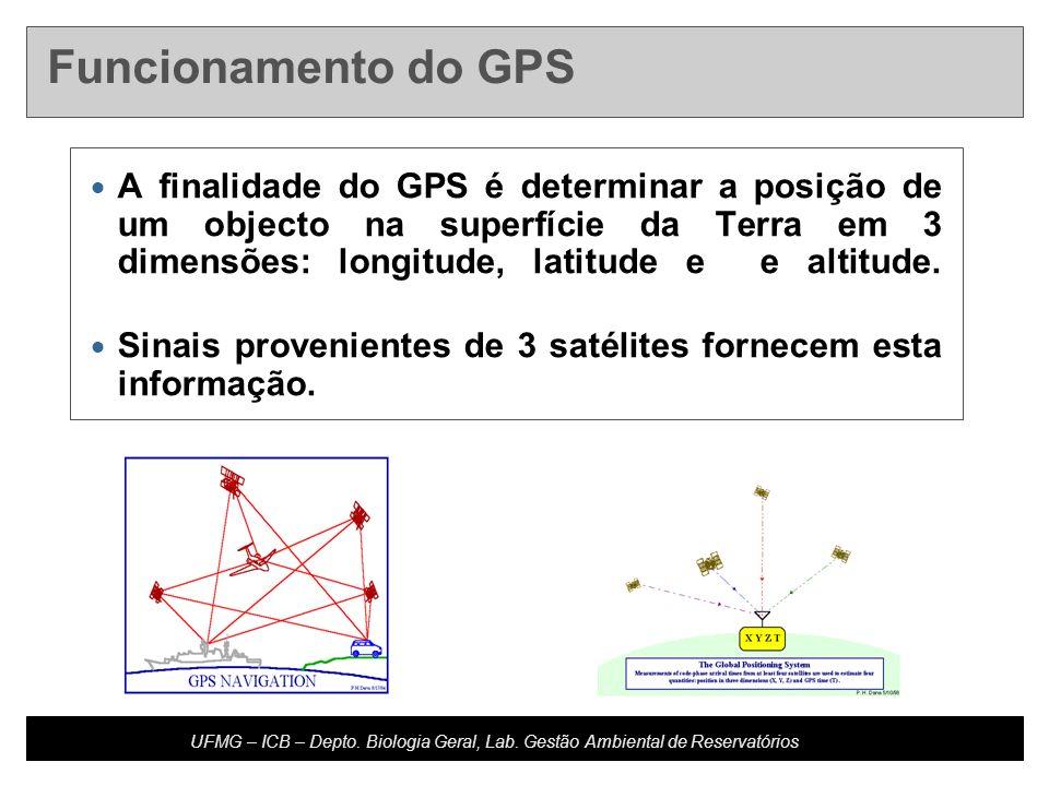 Developed by: Host Updated: 10.20.04 U4-m16.2-s7 UFMG – ICB – Depto. Biologia Geral, Lab. Gestão Ambiental de Reservatórios A finalidade do GPS é dete