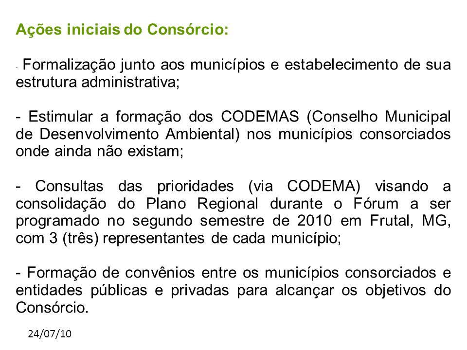 24/07/10 Ações iniciais do Consórcio: - Formalização junto aos municípios e estabelecimento de sua estrutura administrativa; - Estimular a formação do